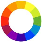 roue chromatique pour choisir les couleurs du jardin